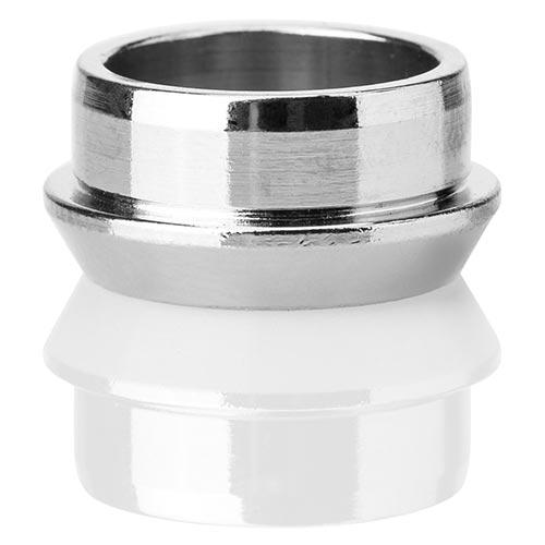 cutting-ring-thin
